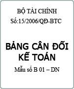 Bảng cân đối kế toán theo quyết định 15/2006/qđ-btc