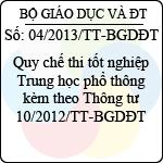 Thông tư 04/2013/TT-BGDĐT sửa đổi quy chế thi tốt nghiệp trung học phổ thông