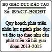 Chỉ thị 895/CT-BGDĐT