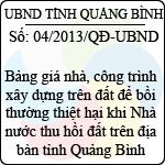 Quyết định 04/2013/QĐ-UBND tỉnh Quảng Bình bảng giá nhà, công trình xây dựng trên đất để bồi thường thiệt hại khi nhà nước thu hồi đất trên địa bàn tỉnh quảng bình