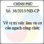 Nghị định số 36/2013/NĐ-CP về vị trí việc làm và cơ cấu ngạch công chức