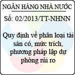 Thông tư 02/2013/TT-NHNN quy định về phân loại tài sản có, mức trích, phương pháp lập dự phòng rủi ro và việc sử dụng dự phòng để xử lý rủi ro trong hoạt động của tổ chức tín dụng, chi nhánh ngân hàng nước ngoài