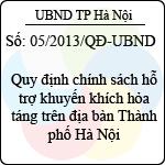 Quyết định 05/2013/QĐ-UBND quy định chính sách hỗ trợ khuyến khích hỏa táng trên địa bàn thành phố hà nội