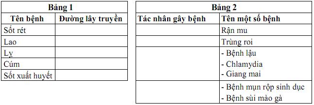Đề thi học sinh chuyên nghiệp lớp 12 THPT tỉnh Ninh Thuận 5 2012 - 2013 môn Sinh học