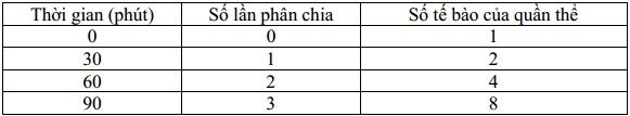 Đề thi học sinh giỏi giải toán Máy tính Casio lớp 12 tỉnh Kiên Giang