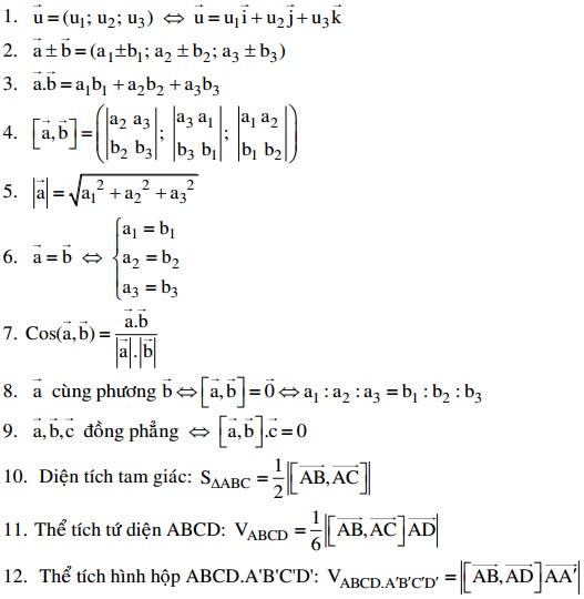 Hình học giải tích trong không gian Oxyz