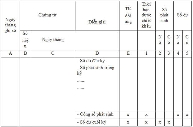 Mẫu số S13-DNN: Sổ chi tiết thanh toán với người mua (người bán)