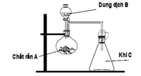 Đề thi THPT quốc gia môn Hóa học