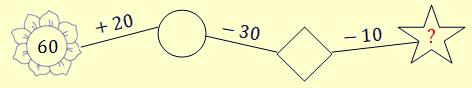 Đề thi violympic toán tiếng anh lớp 1 vòng 9