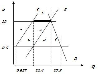 Bài tập kinh tế vĩ mô có lời giải
