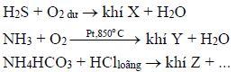 Đề thi thử THPT Quốc gia môn Hóa học năm 2016 trường THPT Phương Xá, Phú Thọ (Lần 2)